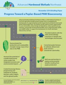 Progress Toward a Poplar-Based PNW Bioeconomy