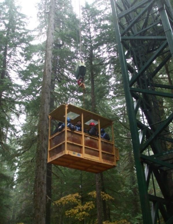 canopy lift