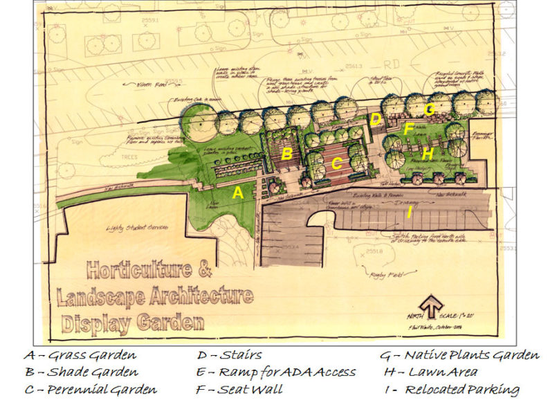 Conceptual drawing of Display Garden