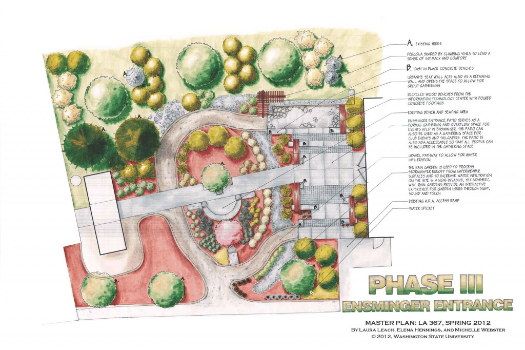 Aerial view colored sketch of a garden