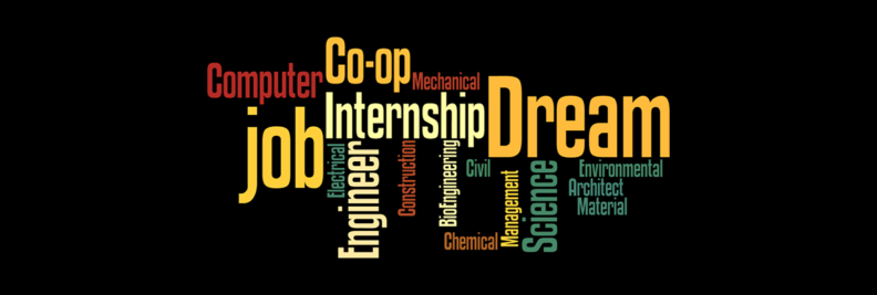 Word cloud using terms associated with internships such as dream, job, and co-op.