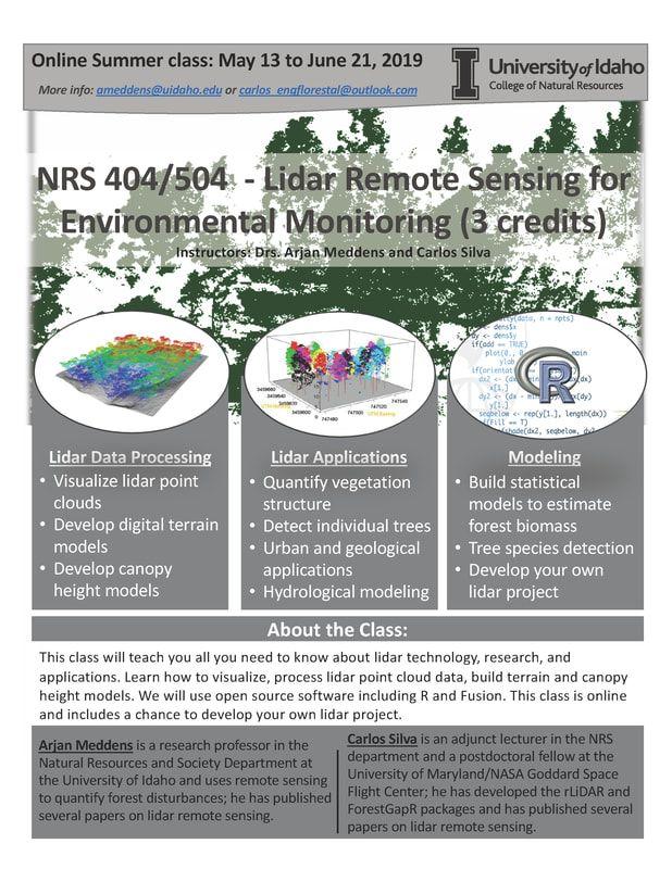 Lidar remote sensing course description