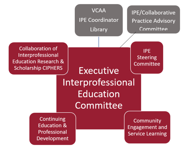 Committee graphic