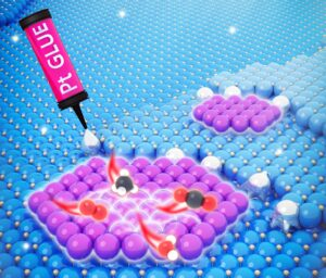 """Catalyst """"rafts"""" of palladium (Pd) oxide that are held together with single atoms of platinum are effective at cleaning up emissions from natural gas engines (photo by Cortland Johnson, PNNL)."""