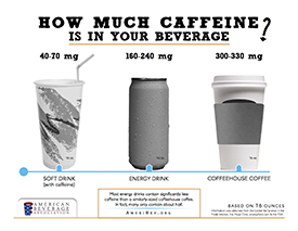 comparing soda energy drinks and coffee