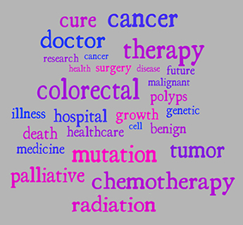Words related to colorectal cancer