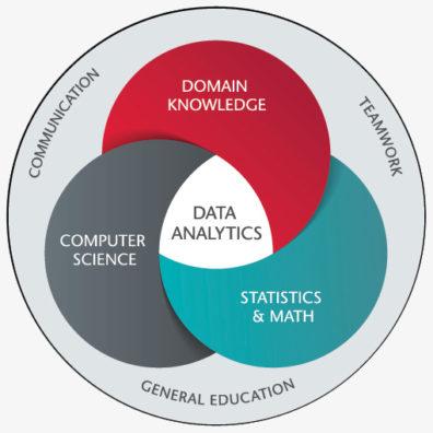 vector-data_analytics_web