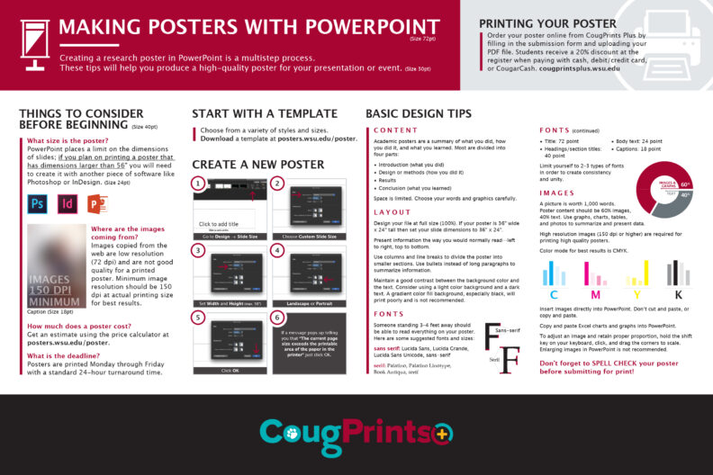graphic of a poster explaining how to make a poster in PowerPoint.