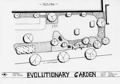 Site 1 Theme: Evolution Garden