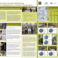 Summary SOD Monitoring Poster