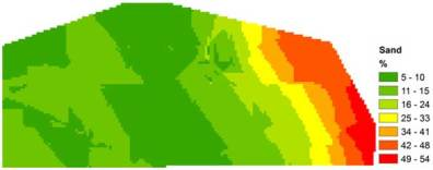 Soil Quality, soil texture map, sand