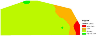 Soil Quality, soil texture class map