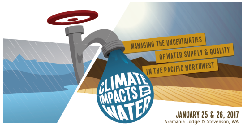 Climate Impacts to Water banner