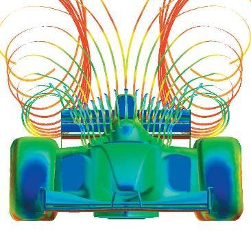 Fluid flow around automobiles