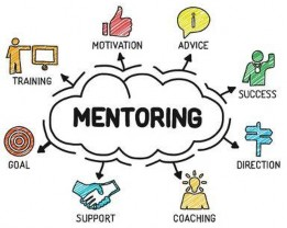 Image showing areas of mentoring, such as Motivation, Advice, Success, Direction, Coaching, Support, Goal, and Training