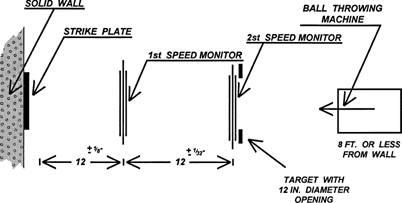 Diagram-Ball-COR-Test-Apparatus-Bat-Ball-Science