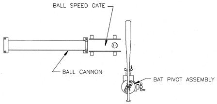 Fig-9.1-Schematic-Stationary-Bat-Bat-Performance-Test-Bat-Ball-Science