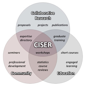 CISER-450