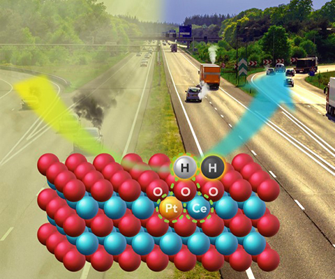 "Researchers at WSU, PNNL and the University of New Mexico have developed a better catalyst for catalytic converters that change vehicle pollutants to relatively benign forms of nitrogen, carbon dioxide and water. The catalyst, which uses single atoms of platinum on a cerium oxide surface, is stable at the high exhaust temperatures of a working engine but is active at the lower ""cold-start"" temperatures of today's more efficient engines. Illustration by Cortland Johnson, PNNL."