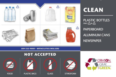 Image chart with instructions for recycling trash.