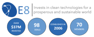 E8 invests in clean technology for a prosperous and sustainable world.