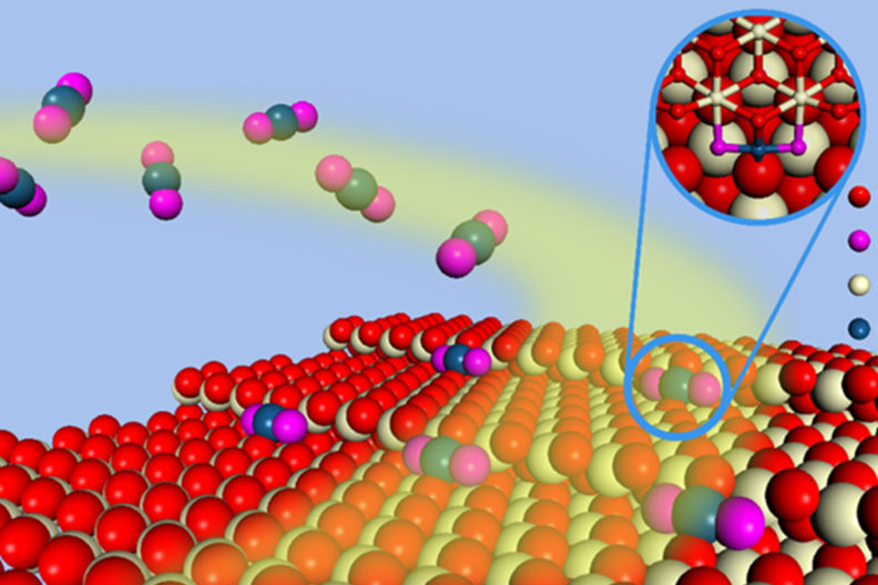 A visualization of materials at the atomic level