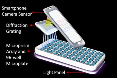 portable-iphone-lab