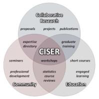 CISER-450-300x300