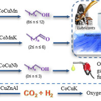 "CO + H2 {CoCuMn to (6 ≤ n ≤ 12)OH to lubricants/detergents/plasticizer); CoMnK to (2 ≤ n ≤ 6)O to lubricants/detergents/plasticizer; CoCuNb to (0 ≤ n ≤ 3)OH to Oxygenated gasoline (""alkanol"" fuels)}, CO2 + H2 using CuZnAl goes to Methanol; CO2 + O2 using CoCuK goes to Oxygenates and olefins"