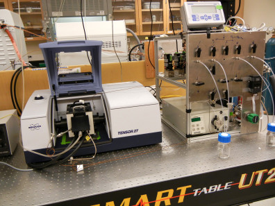 Bruker Tenser 27 FTIR and Harrick accessories for DRIFTS