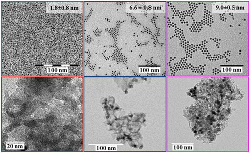 Fe nanosized particles and Fe/MCF-17 samples