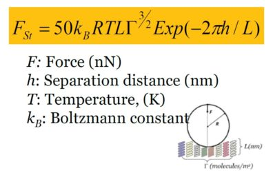 Equation with variables for Force, Separation distance, temperature and Boltzmann constant