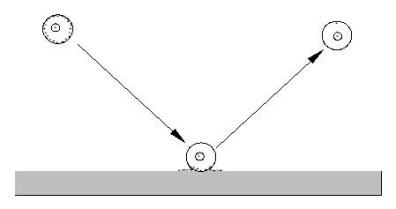 How Do You Perform Electrospray Ionization Followed By