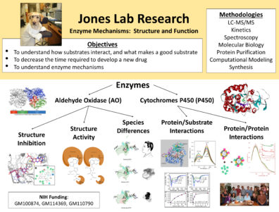 Jones Lab Research Poster Chemistry copy