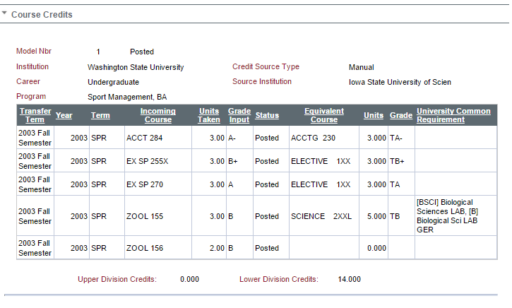 Screenshot of transfered course credits within the transfer credit report.