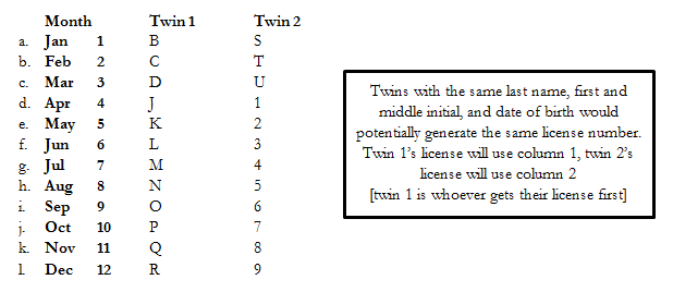 Hookup arrangement key
